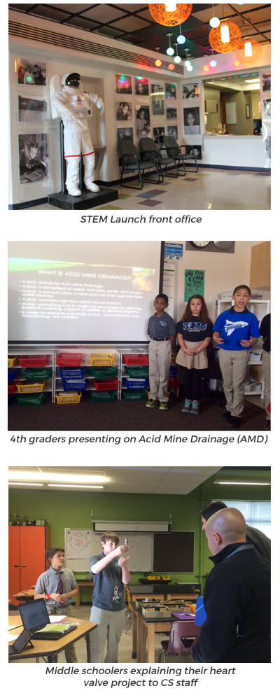 STEM Launch graphic