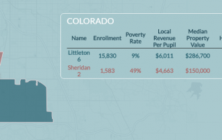 EdBuild's summary of the Sheridan/Littleton school district borders.