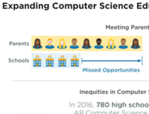 Expanding Computer Science Education in Colorado