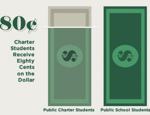 Busting the Myths Surrounding Colorado's Charter Schools