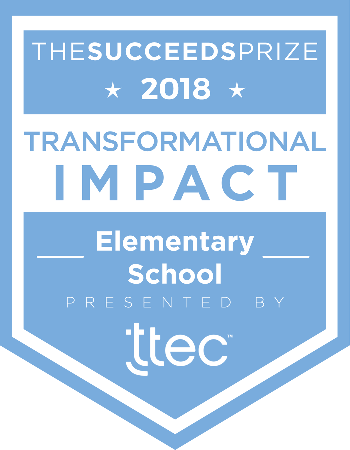 Transformational Impact in an Elementary School (grades K-5)